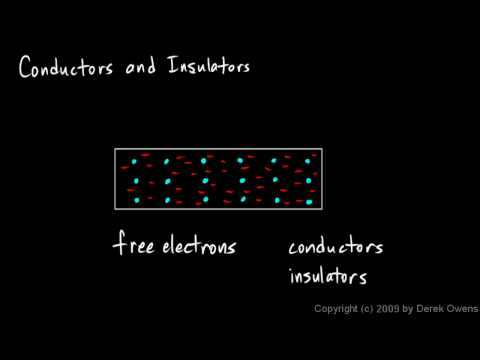 Physics 12.1.5a - Conductors and Insulators