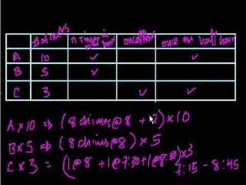 SAT Prep: Test 2 Section 6 Part 6