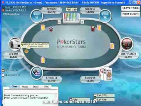 Texas Holdem-- 6 Man Sit and Go Strategy Part I