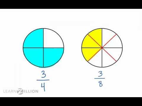 Understand the denominator - 4.NF.2