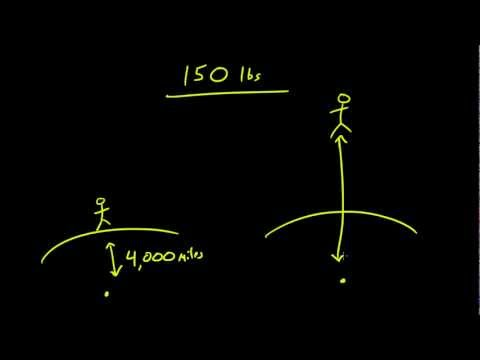 Physics Lecture - 31 - Gravity