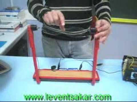 string machine
