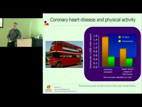 South Asians and Heart Disease - Creative Solutions with Therapeutic Lifestyle Changes