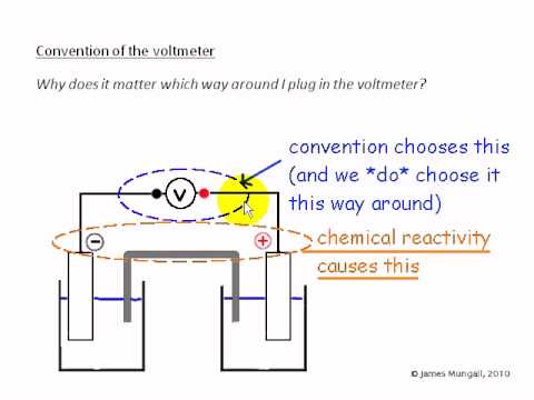 Standard Electrode Potentials 3. Chemistry and Conventions