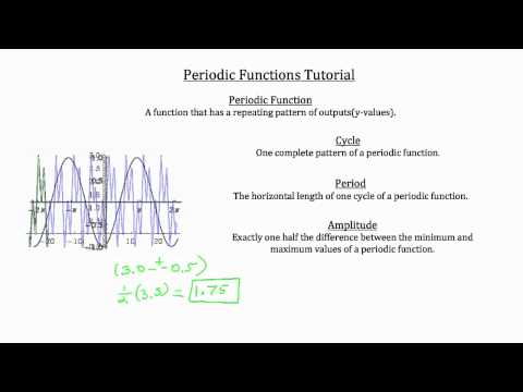 Trigonometry- Periodic Functions