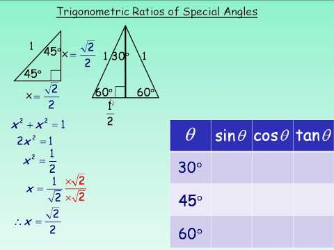 Trig Ratios of Special Angles Part 1