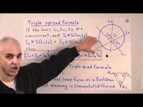 UnivHypGeom32: Trigonometric dual laws and the Parallax formula