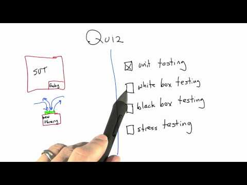 Testing a New Library Solution  - Software Testing - Udacity