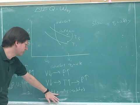 Physics: Thermodynamic processes (7)