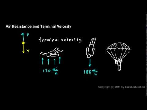 Physical Science 2.6f - Terminal Velocity