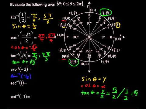 The Inverse Trigonometric Functions - Precalculus Tips