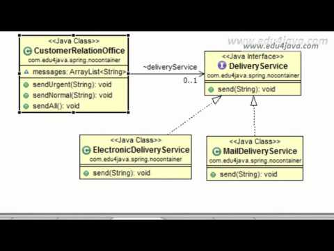 Spring Framework 1 Why to use a container Video Tutorial