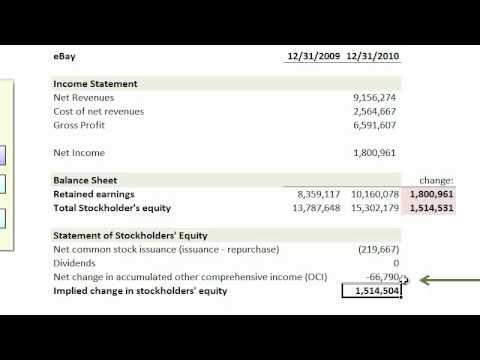 Other comprehensive income (OCI)