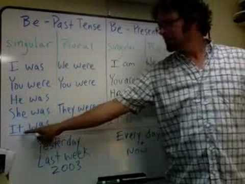 "The Verb ""Be"" - Present and Past Tense"