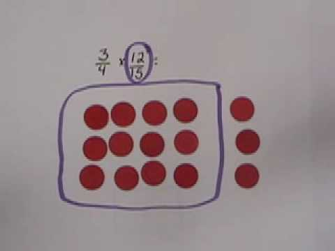Using Counters to Multiply Fractions