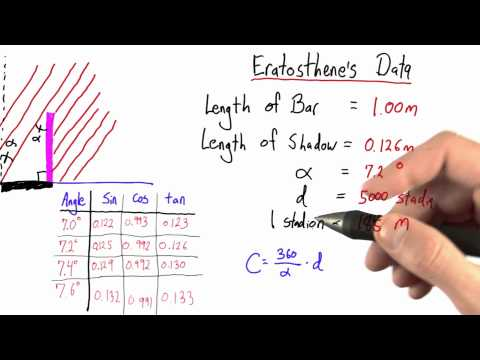 Solving for Circumference of Earth - Intro to Physics - Circumference of Earth - Udacity