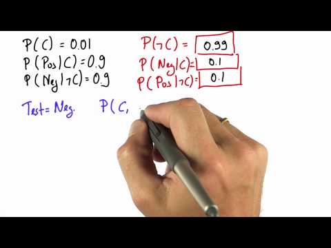 Probability Given Test - Intro to Statistics - Bayes Rule - Udacity