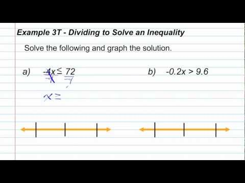 Solving Inequalities with Multiplication and Division | Algebra How To Help
