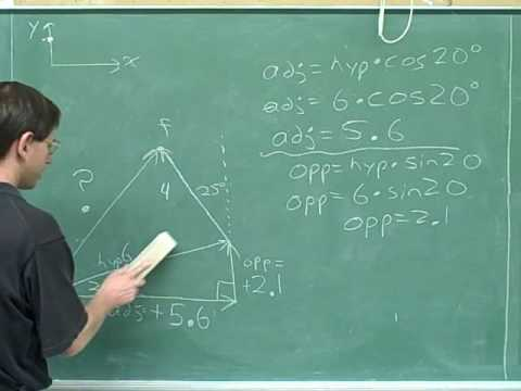 Physics: Vector components (87)
