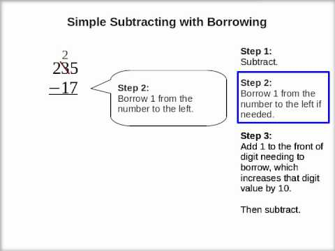 Simple Subtracting with Borrowing