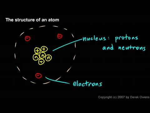 Physical Science 6.1a -  The Structure of an Atom