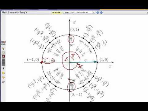 Trig Functions & the Unit Circle (Intro)