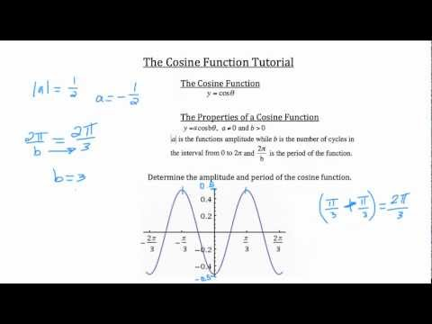 Trigonometry- The Cosine Function