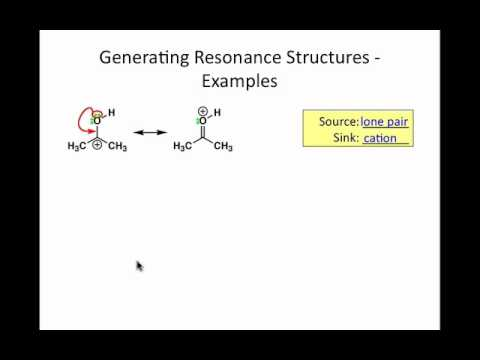 Practical Guidelines for Generating Resonance Contributors