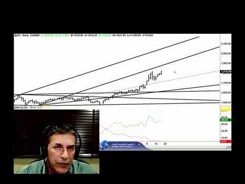 Video Market Update!