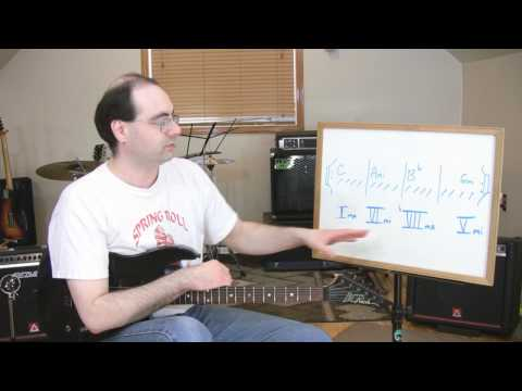 The Mixolydian Mode: Harmony Analysis