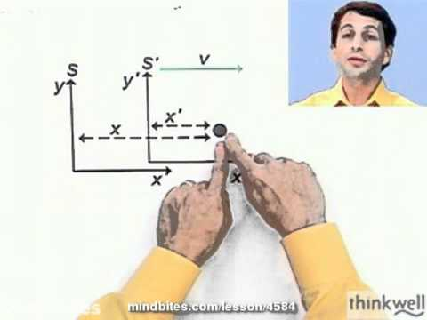 Physics: The Lorentz Transformation Equations