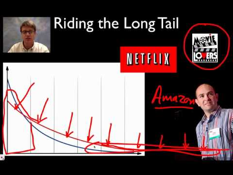 Riding the Long Tail