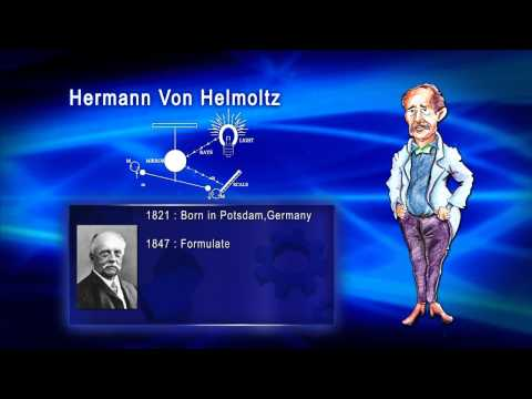 Top 100 Greatest Scientist in History For Kids(Preschool) - HERMANN VON HELMOLTZ