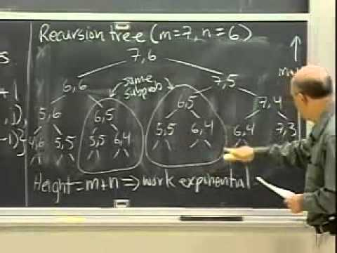 Saylor CS303:Introduction to Algorithms Lecture 15