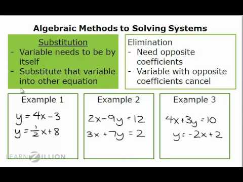 Solve systems of equations using substitution (2) - 8.EE.8