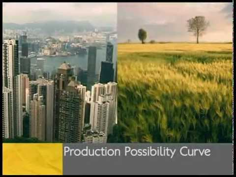 Production possibility curve: economic growth and environmental quality