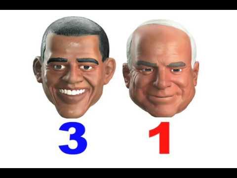 Vote 2008: Xtreme Polls