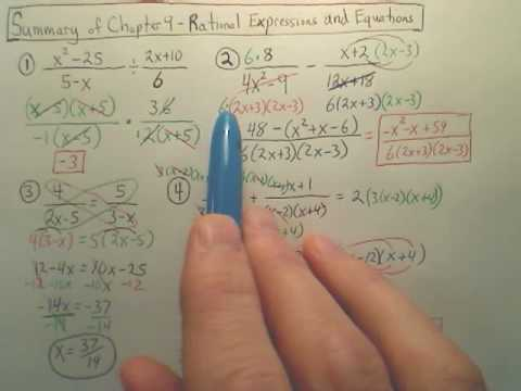 Summary of Chapter 9 Rational Expressions and Equations - Algebra 2