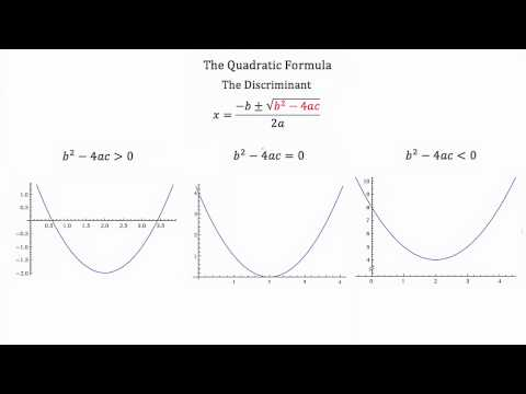Solving Quadratics using the Quadratic Formula
