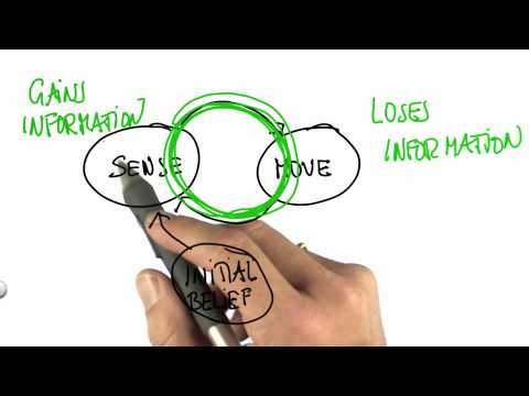 Sense And Move - CS373 Unit 1 - Udacity