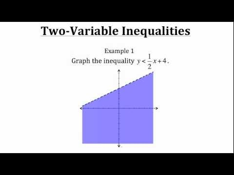 Solving Linear Inequalities with Two Variables-Textbook Tactics