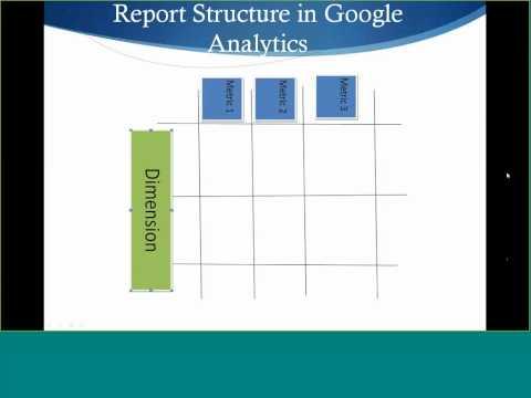 Web Analytics Tutorial Data Analysis using Sub-dimensions in Google Analytics