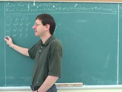 Orbital hybridization. Sigma and pi bonds (2)