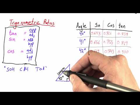 Trigonometry Tables - Intro to Physics - Circumference of Earth - Udacity