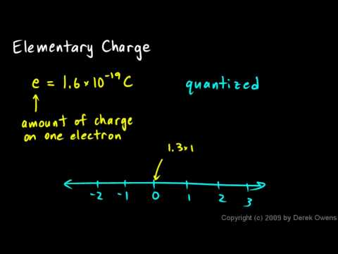 Physics 12.2.2a - Elementary Charge