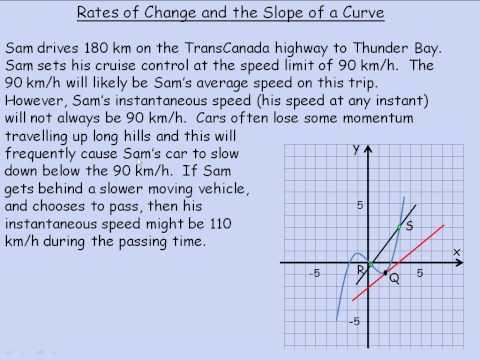 Rates of Change and the Slope of a Curve Part 1.avi