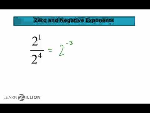 Simplify expressions involving 0 and negative exponents (part 1) - 8.EE.1