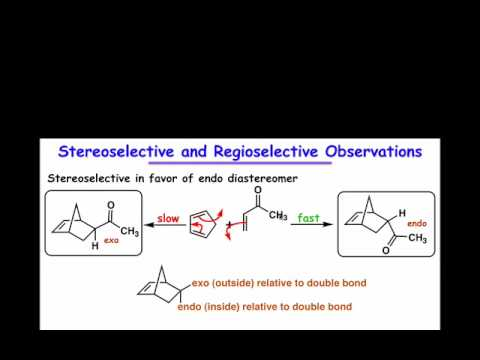 Stereochemistry in the Diels-Alder Reaction