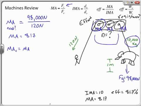 Simple Machine Sample Problems, Chapter 10 Review