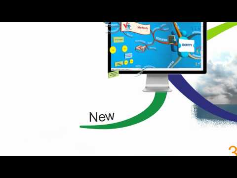 What's New in iMindMap 6 - using Export as Presentation feature